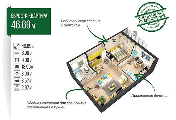 """Евродвушка в ЖК """"Грин Парк"""" в Краснодаре"""